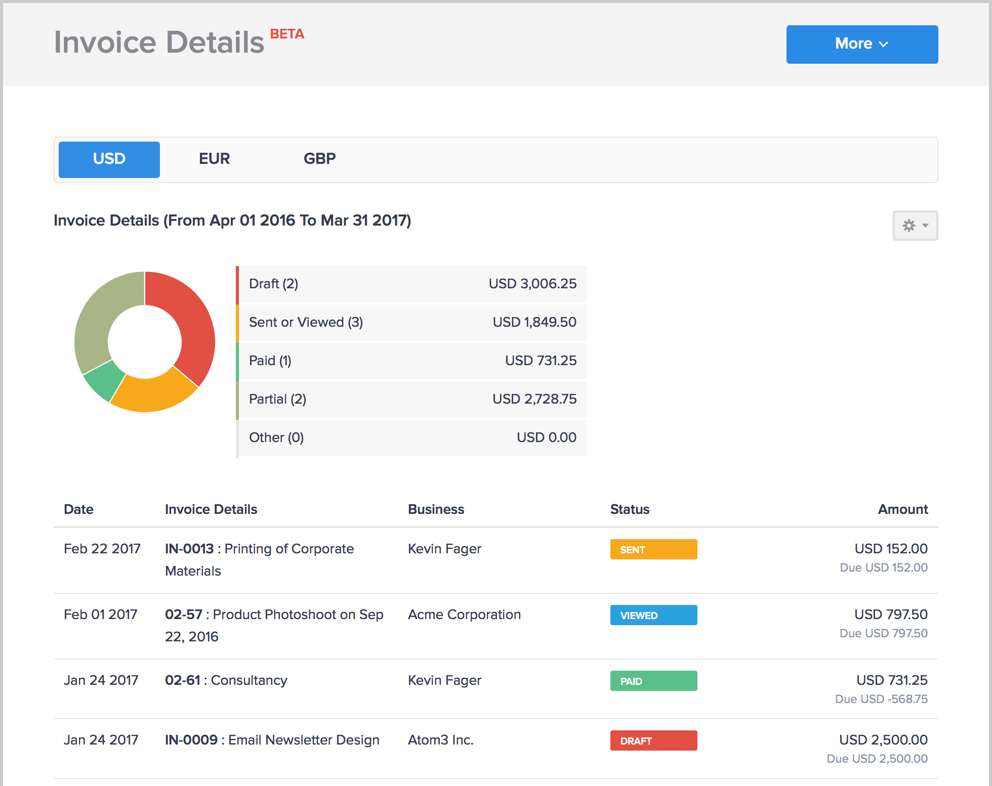 Using Reports Online Invoice Software Hiveage - Invoice details